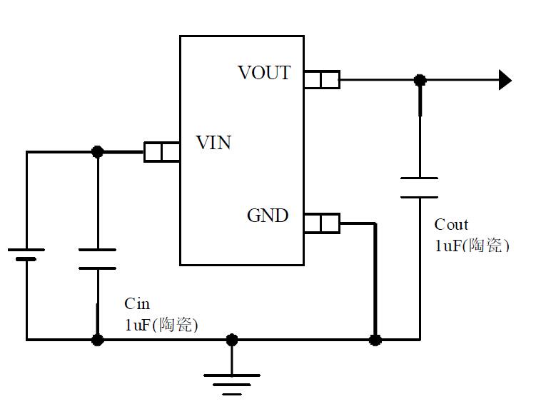 产品描述 PJ6206系列是使用CMOS技术开发的低压差,高精度输出电压,低消耗电流正电压型电压稳压器。由于内置有低通态电阻晶体管,因而压差低,能够获得较大的输出电流。为了使负载电流不超过输出晶体管的电流容量,内置了过载电流保护电路、短路保护电路。因采用SOT-89-3 ,SOT-23-3L,SOT-23-3B等小型封装,故可高密度安装。 产品特性 可选择输出电压: 可以在1.